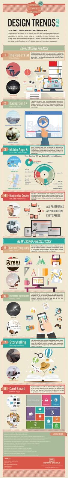 Design_Trends_Mockup_v7
