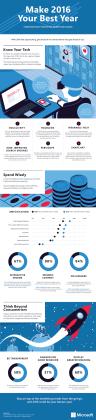 microsoft-2016-marketing-trends