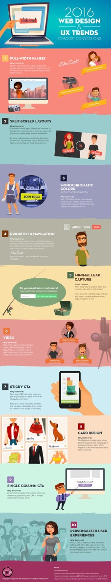 web-design-and-ux-trends-infographic