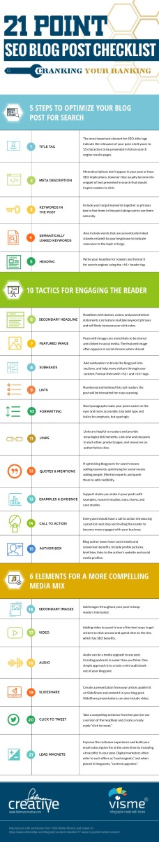 21-point-seo-blog-post-checklist-infographic