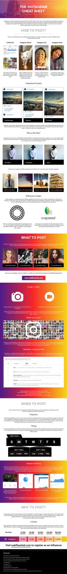 instagram-cheat-sheet-1