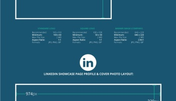 2018 Social Media Image and Video Sizes Cheat Sheet